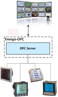 Block_Energo-OPC